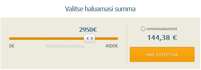 Credit24.fi Lainalaskuri