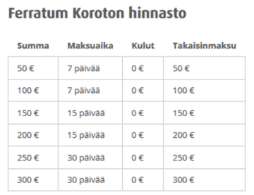 Ferratum Koroton