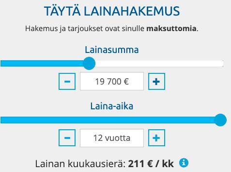 haenyt.fi lainalaskuri